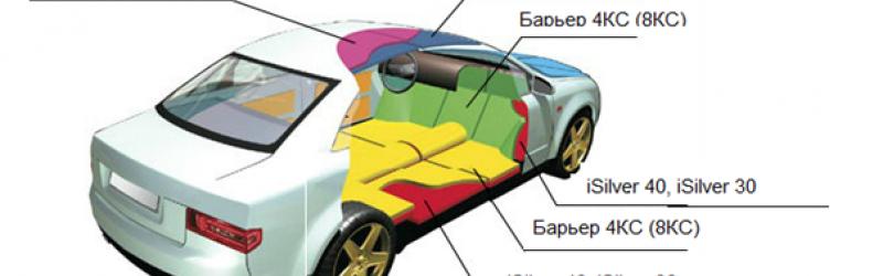 Эконом вариант шумоизоляции автомобиля